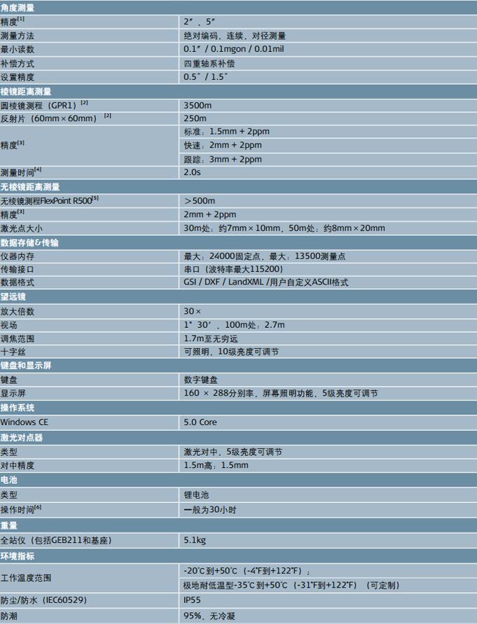徕卡TS02plus E全站仪技术参数