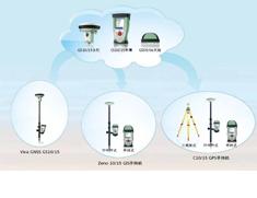 徕卡CS10-CS15 GPS手持机测量系统