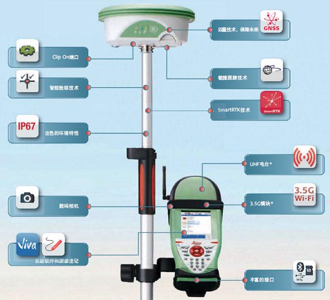徕卡GS12全能型GNSS系统