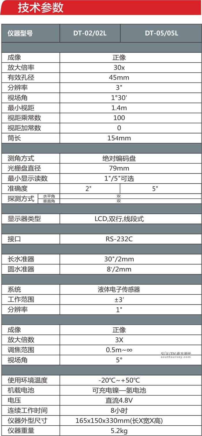 南方DT-02/02L电子经纬仪参数