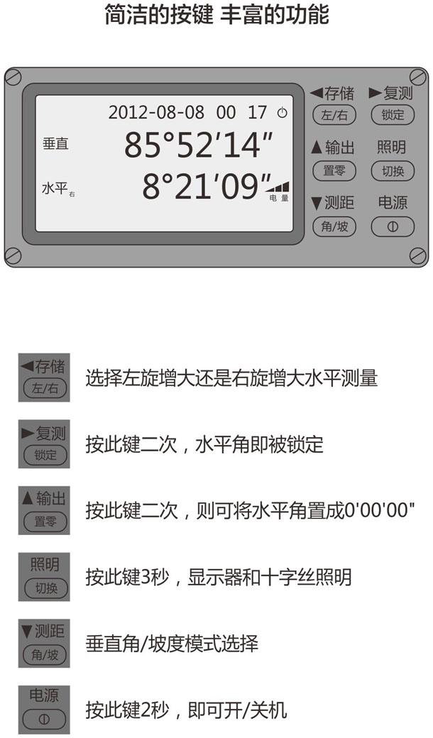 南方DT-02/02L電子經緯儀特色