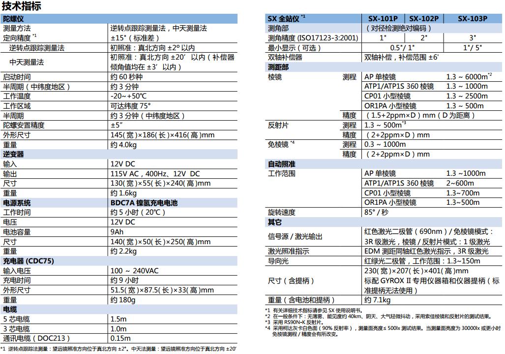 索佳GYRO X II自动全站式陀螺仪技术参数
