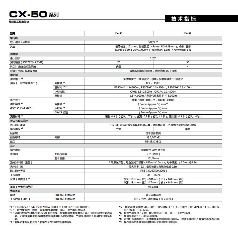 索佳CX-50经济型工程全站仪