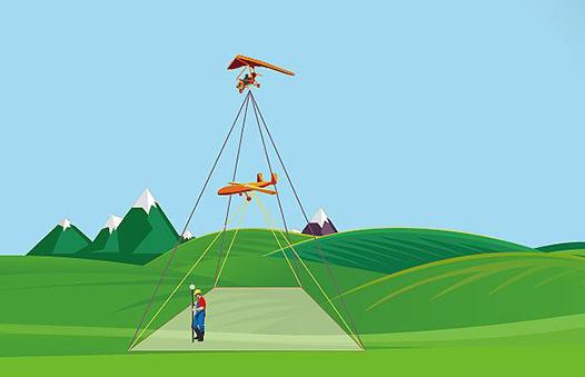全面解析:测绘科学与技术