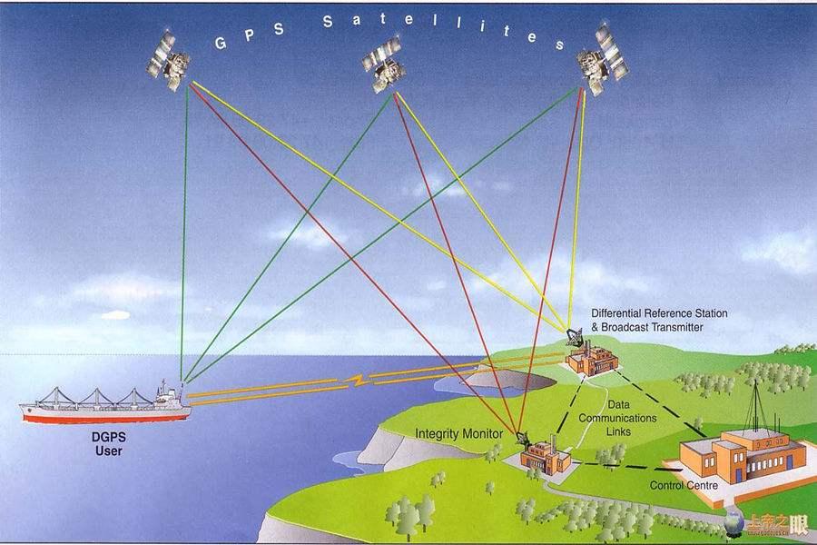 北斗高精度定位导航系统不久将实现民用