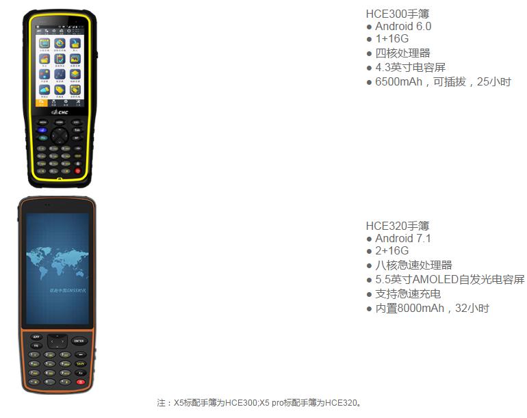 华测X5智能RTK配件