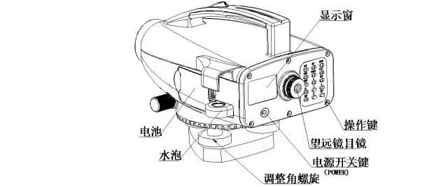 电子水准仪介绍2