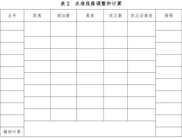 水准线路调整和计算表格式