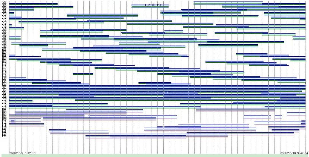 观测值时序图(卫星总数数据完整图)