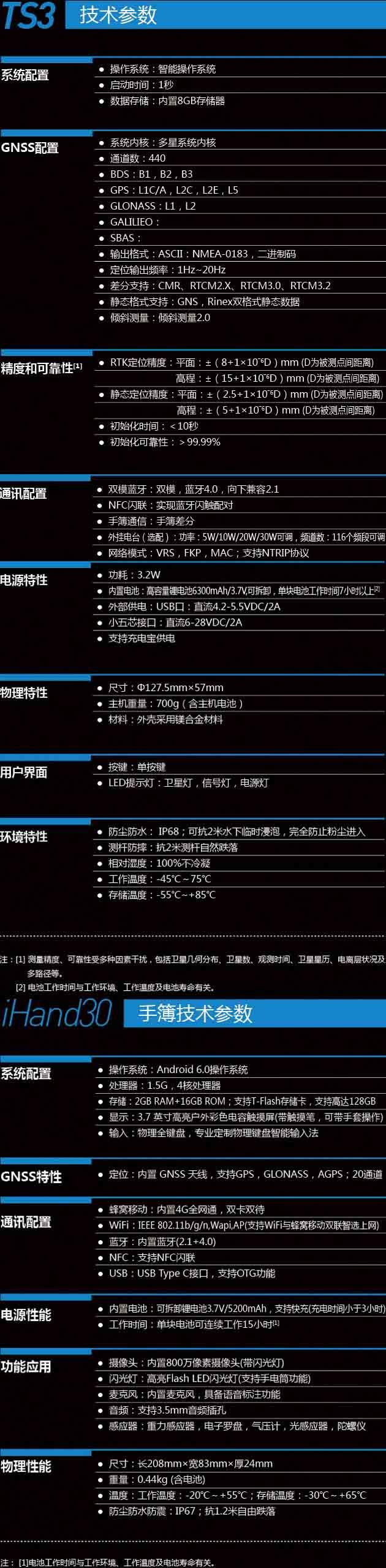 北斗海达TS3技术参数