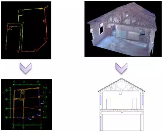 用点云数据进行结构剖面图等成果的绘制