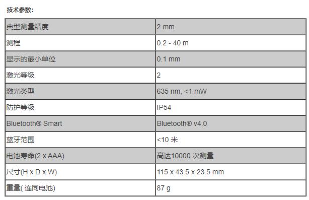 徕卡D1测距仪参数