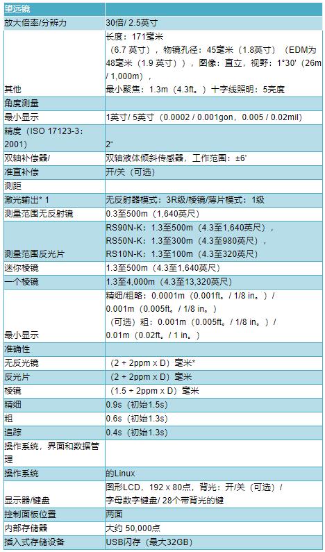 拓普康GM52全站仪技术参数