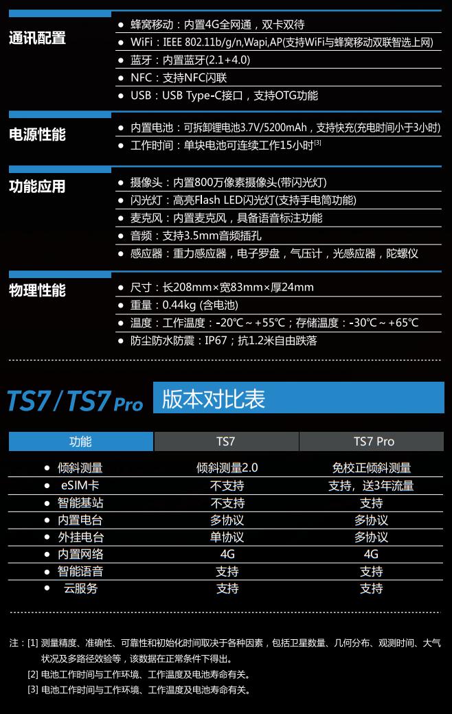 北斗海达TS7Pro参数3